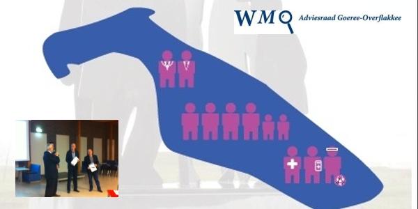 Unieke Handreiking Wmo beleid voor nieuwe gemeenteraad